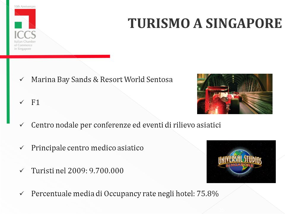 TURISMO A SINGAPORE Marina Bay Sands & Resort World Sentosa F1
