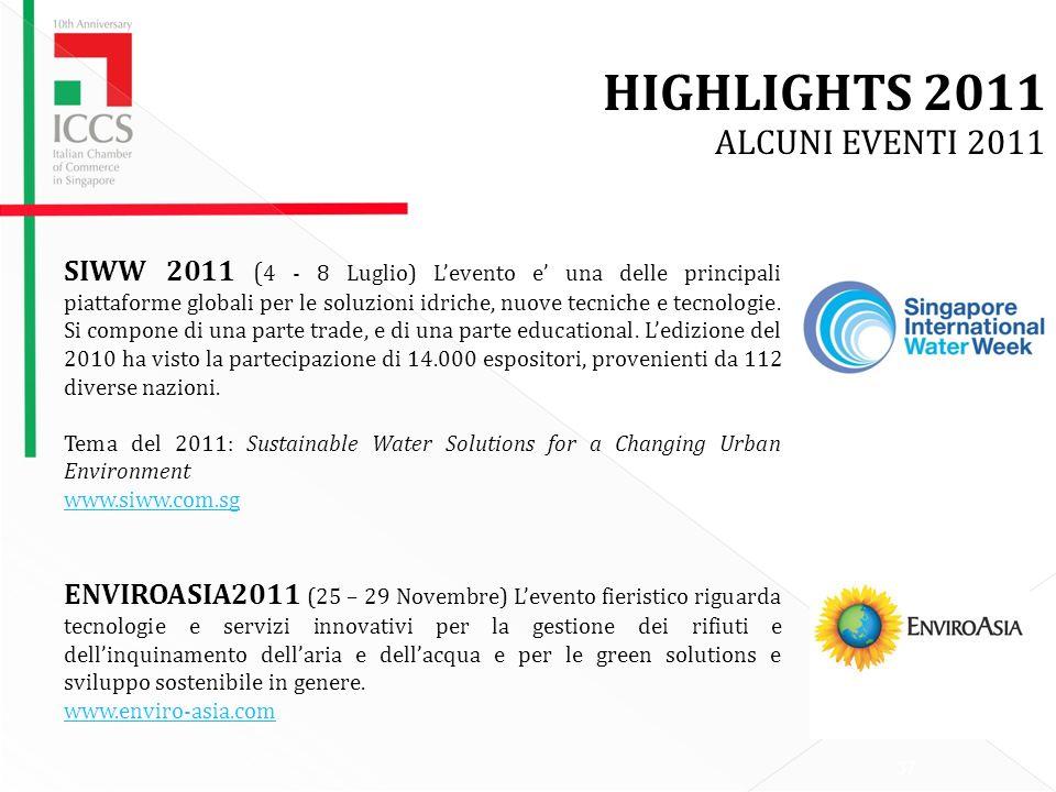 HIGHLIGHTS 2011 ALCUNI EVENTI 2011