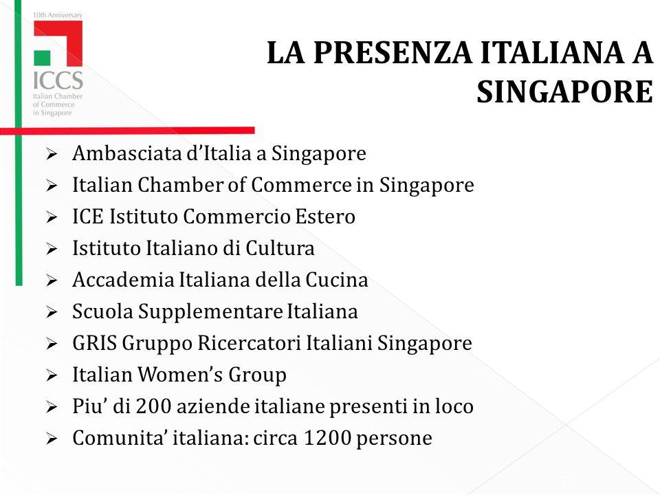 LA PRESENZA ITALIANA A SINGAPORE