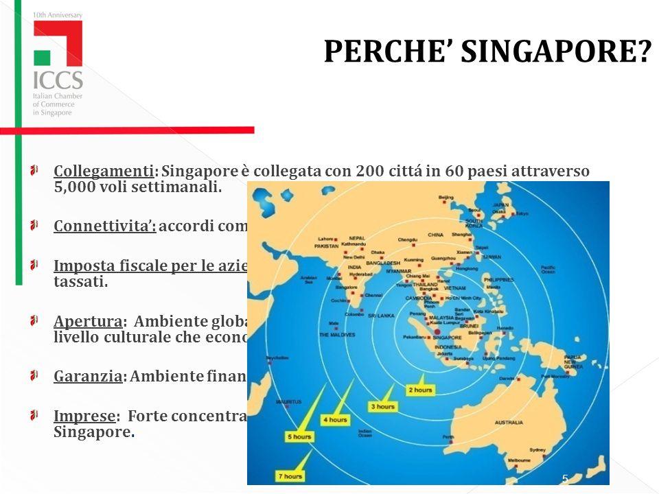 PERCHE' SINGAPORE Collegamenti: Singapore è collegata con 200 cittá in 60 paesi attraverso 5,000 voli settimanali.