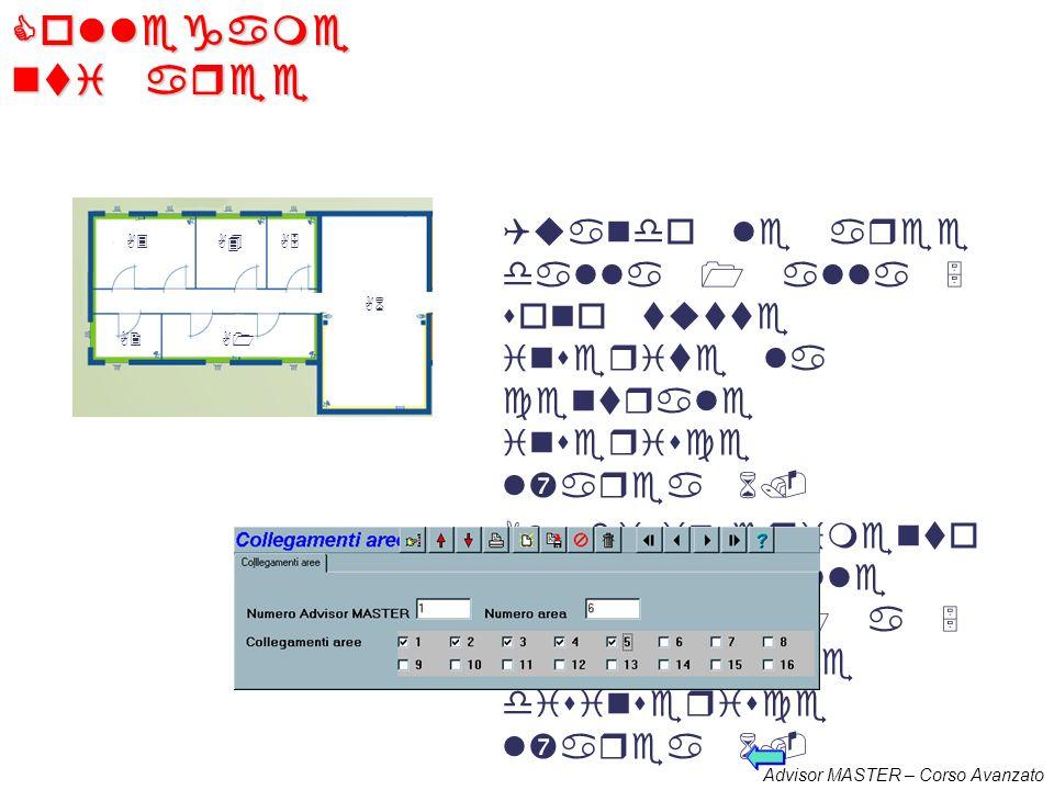 Collegamenti aree A3. A1. A2. A4. A5. A6. Quando le aree dalla 1 alla 5 sono tutte inserite la centrale inserisce l'area 6.