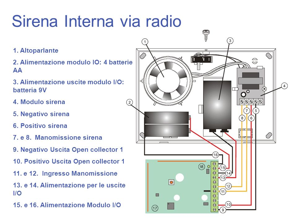 Sirena Interna via radio