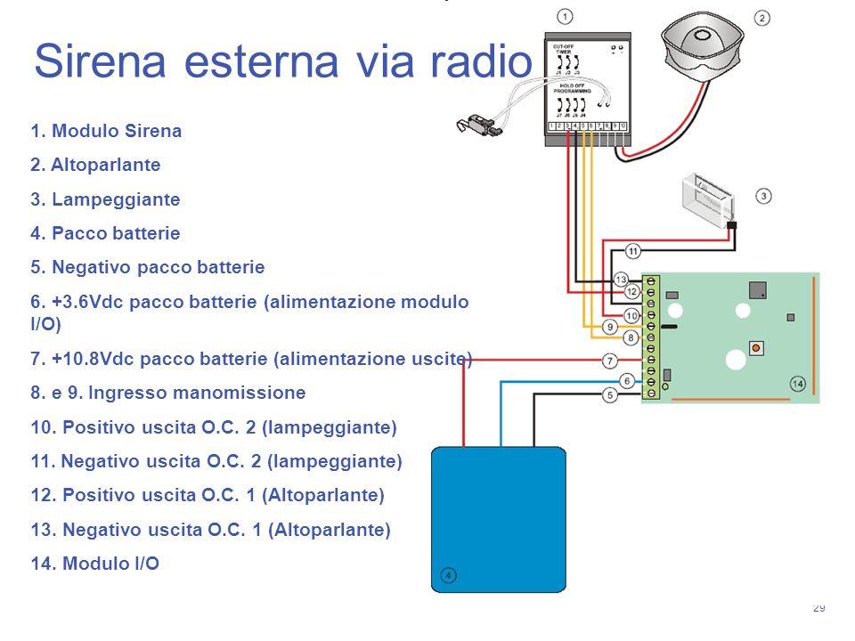 Sirena esterna via radio