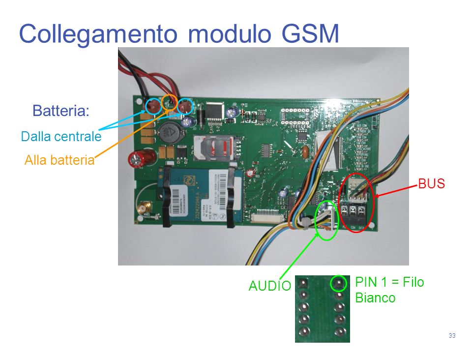 Collegamento modulo GSM