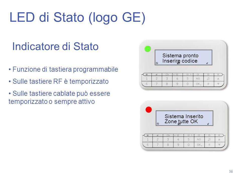LED di Stato (logo GE) Indicatore di Stato