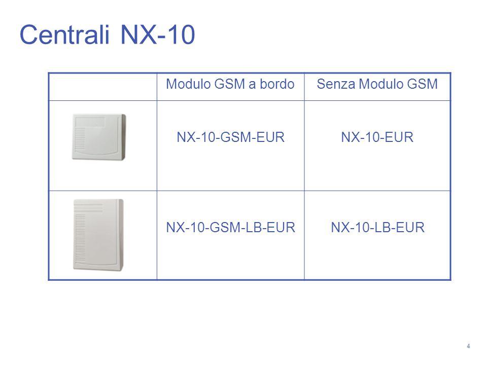 Centrali NX-10 Modulo GSM a bordo Senza Modulo GSM NX-10-GSM-EUR