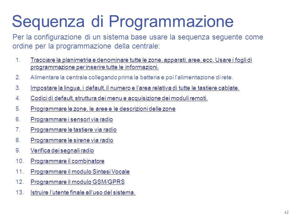 Sequenza di Programmazione