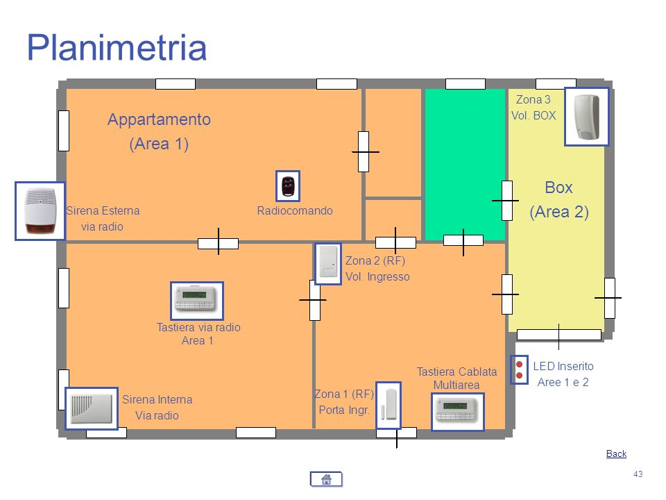 Planimetria Appartamento (Area 1) Box (Area 2) Zona 3 Vol. BOX