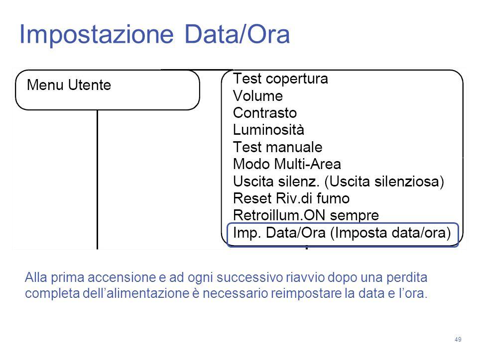 Impostazione Data/Ora