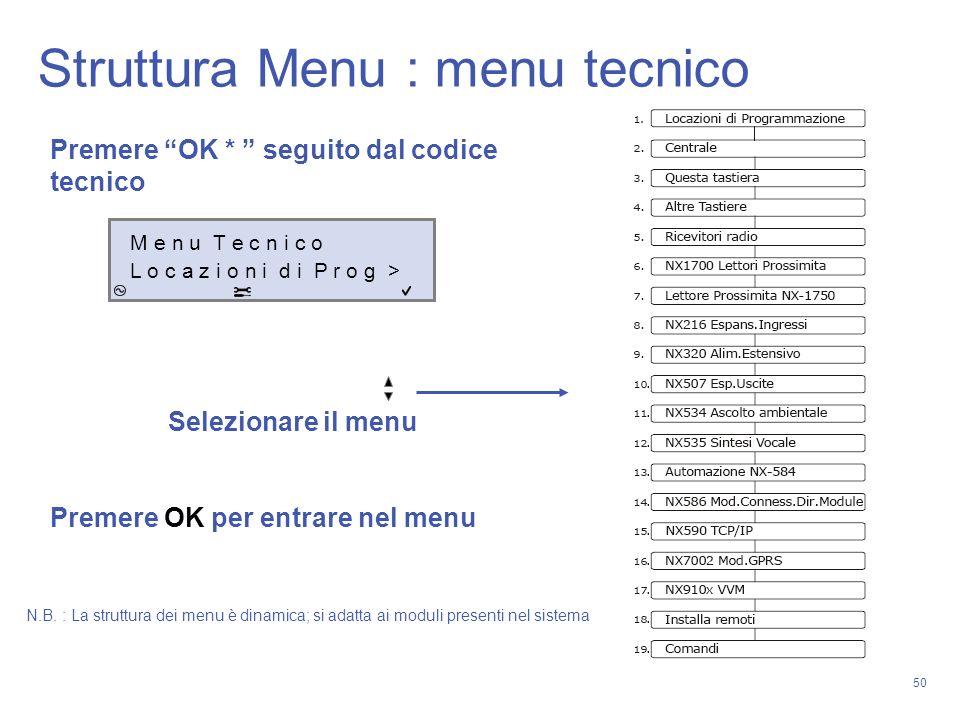 Struttura Menu : menu tecnico