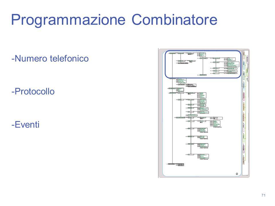 Programmazione Combinatore