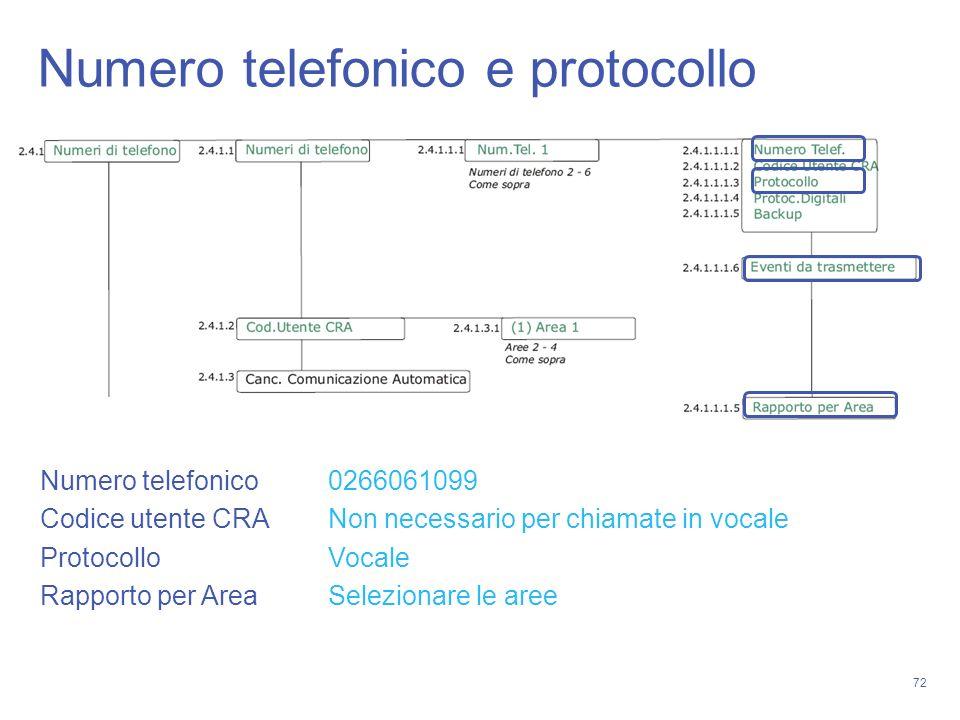 Numero telefonico e protocollo