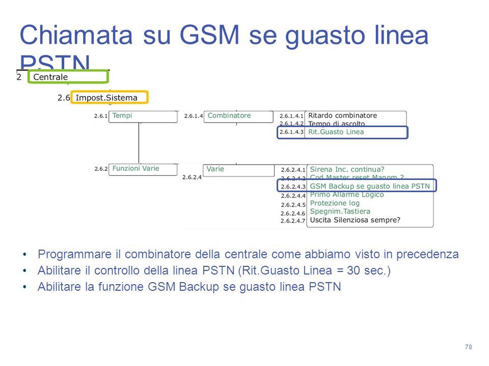 Chiamata su GSM se guasto linea PSTN