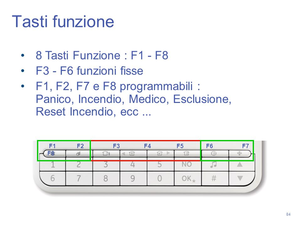 Tasti funzione 8 Tasti Funzione : F1 - F8 F3 - F6 funzioni fisse