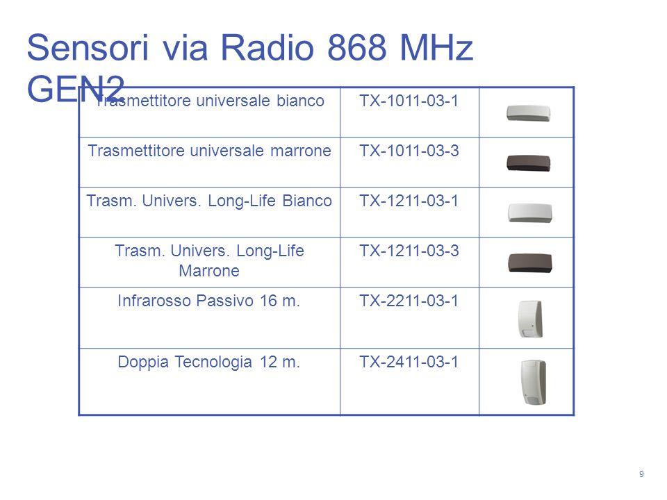 Sensori via Radio 868 MHz GEN2