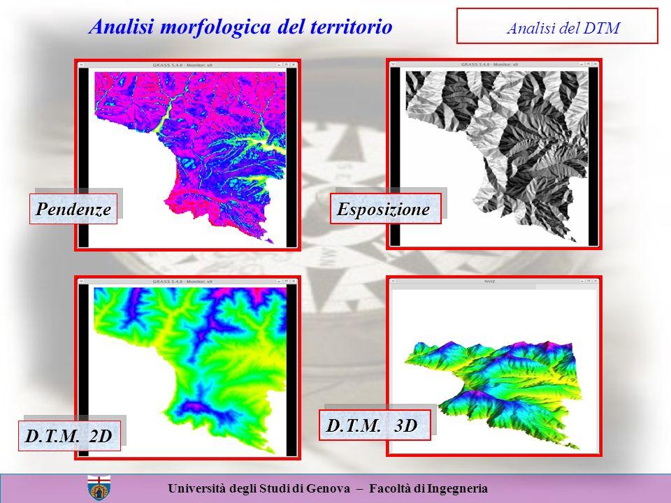 Università degli Studi di Genova – Facoltà di Ingegneria