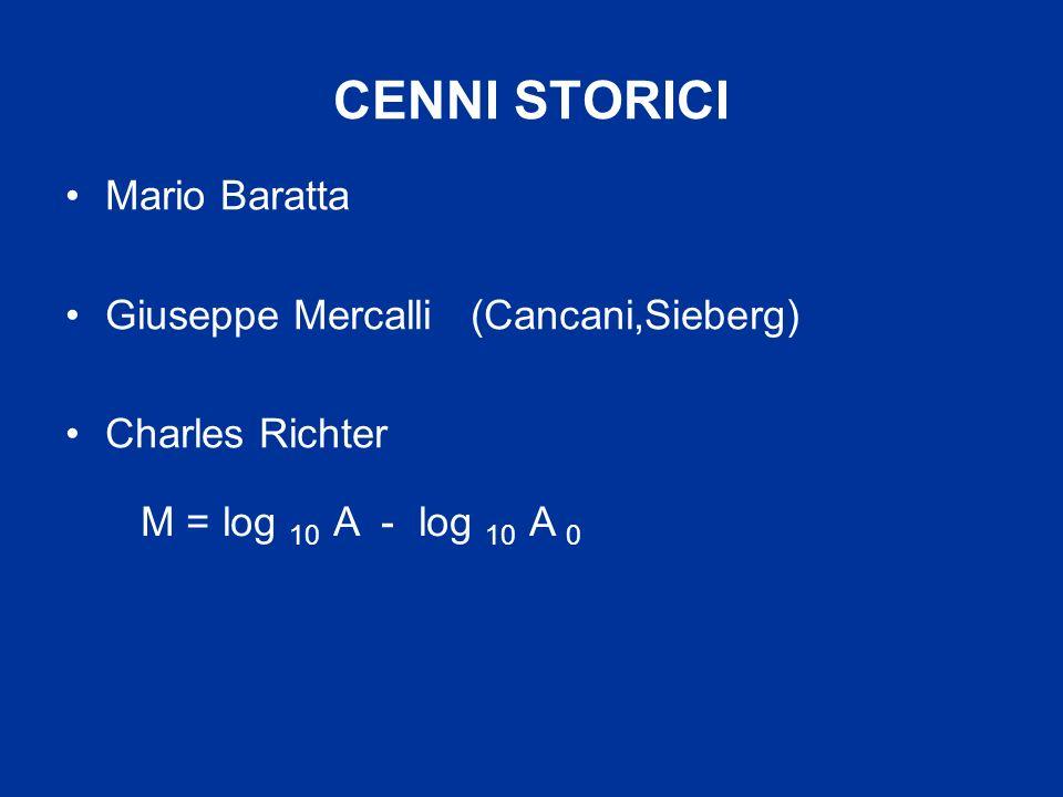 CENNI STORICI Mario Baratta Giuseppe Mercalli (Cancani,Sieberg)