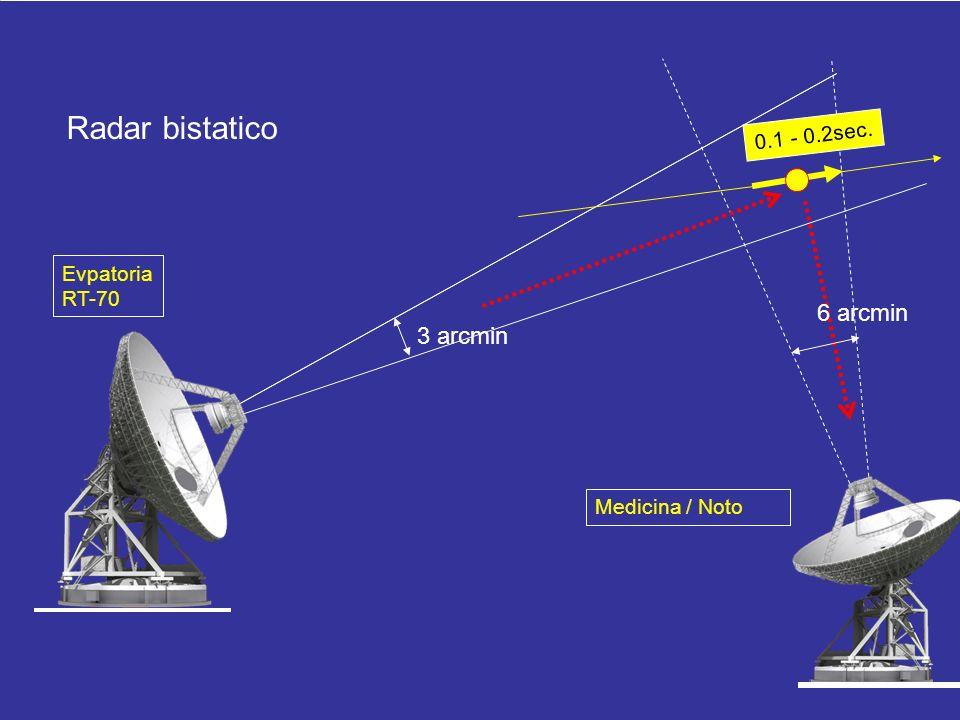 Radar bistatico 6 arcmin 3 arcmin 0.1 - 0.2sec. Evpatoria RT-70