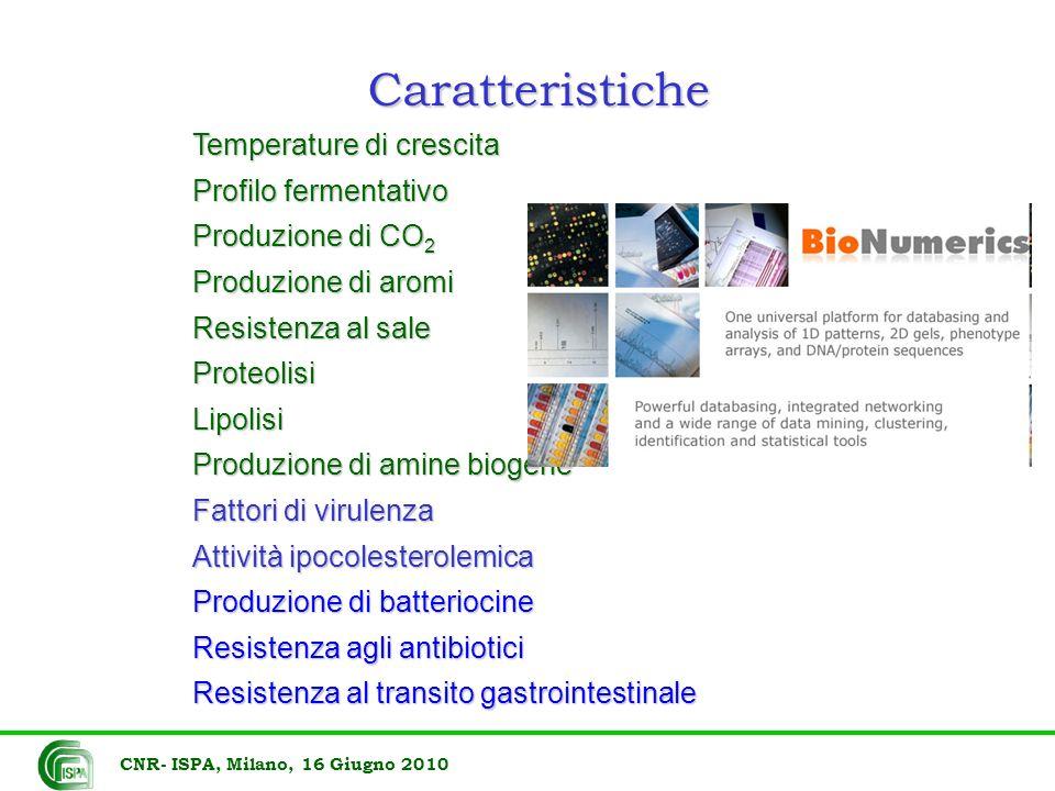 Caratteristiche Temperature di crescita Profilo fermentativo