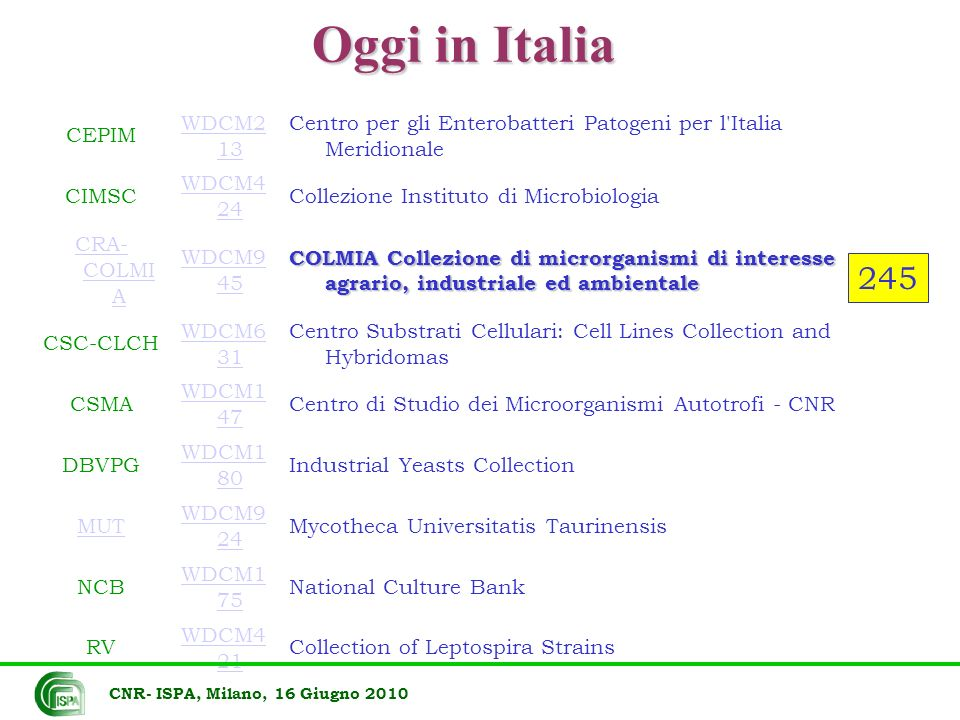 Oggi in Italia 245 CEPIM WDCM213
