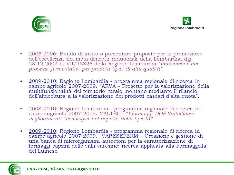 2005-2006: Bando di invito a presentare proposte per la promozione dell'eccellenza nei meta-distretti industriali della Lombardia, dgr 23.12.2003 n. VII/15826 della Regione Lombardia Innovazioni nei processi fermentativi per prodotti tipici di alta qualità .