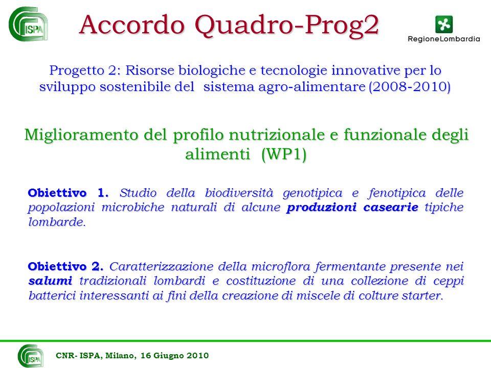 Accordo Quadro-Prog2 Progetto 2: Risorse biologiche e tecnologie innovative per lo sviluppo sostenibile del sistema agro-alimentare (2008-2010)
