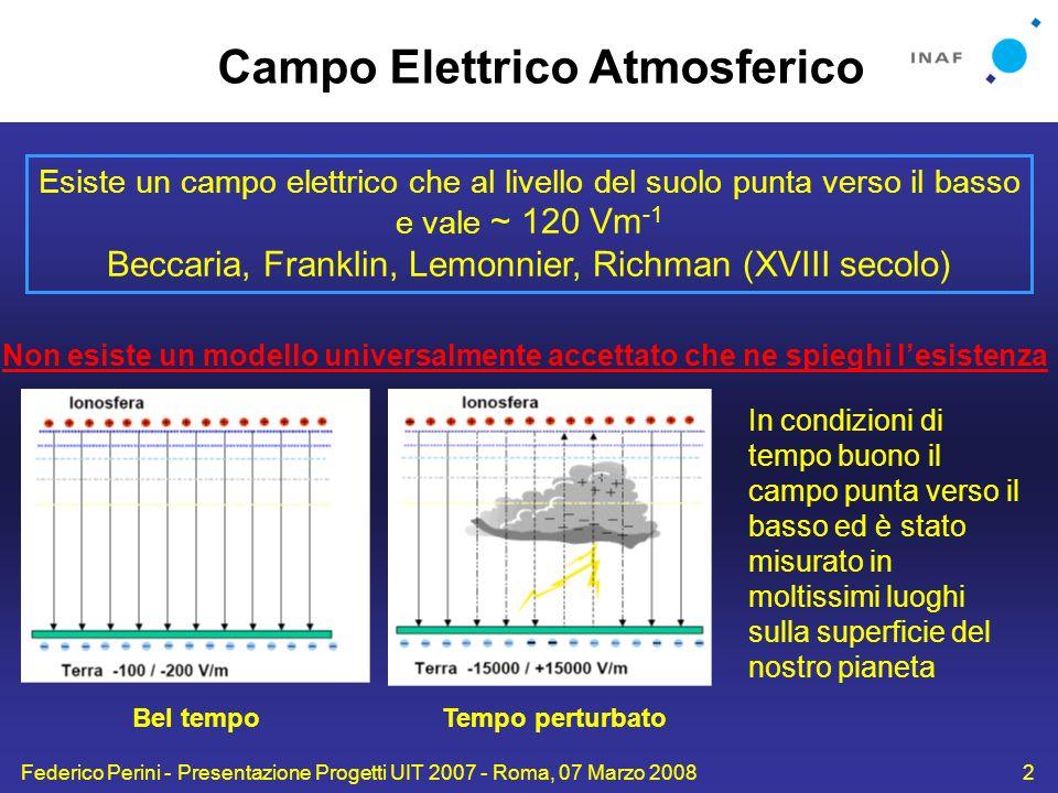 Campo Elettrico Atmosferico