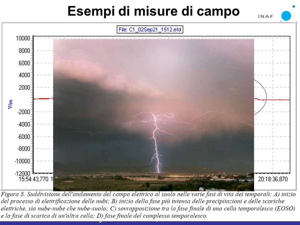 Esempi di misure di campo elettrico atmosferico