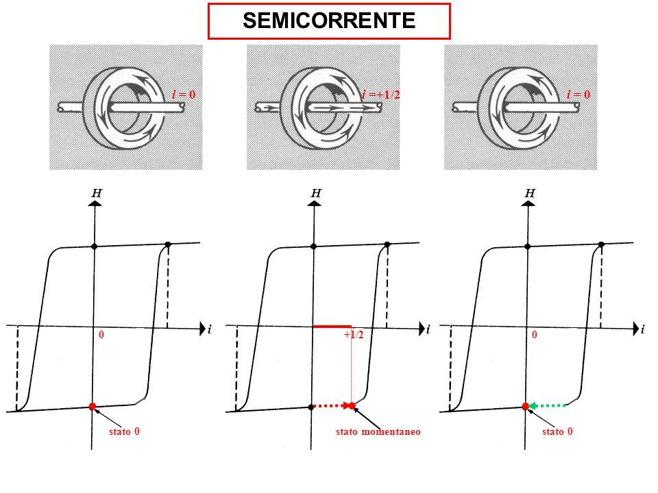 . . . SEMICORRENTE i =+1/2 i = 0 H i H i H i stato 0 +1/2