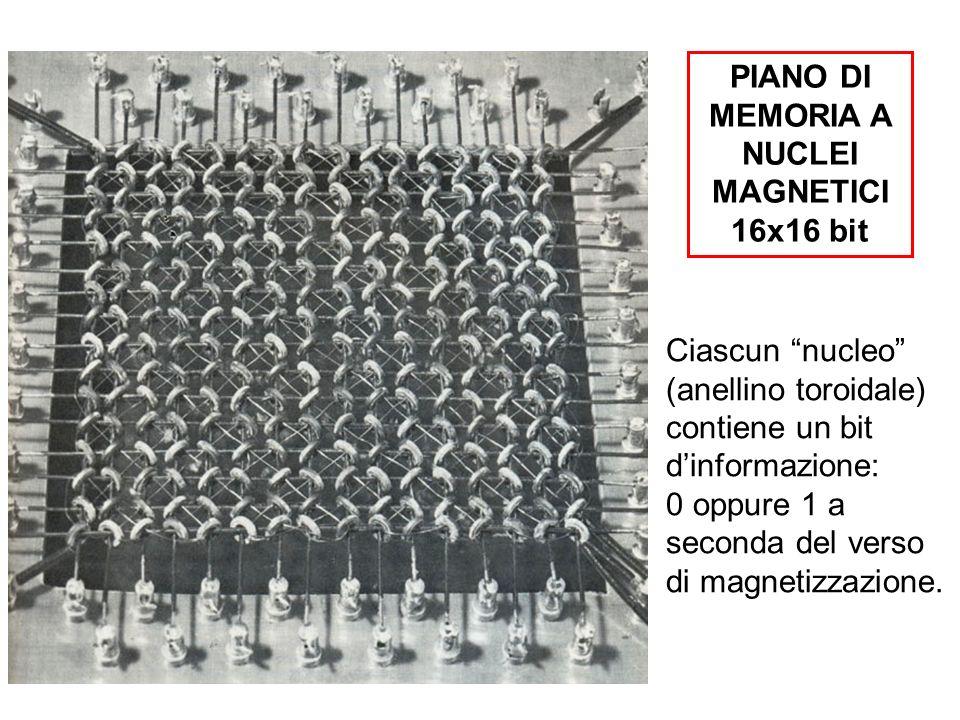 PIANO DI MEMORIA A NUCLEI MAGNETICI 16x16 bit