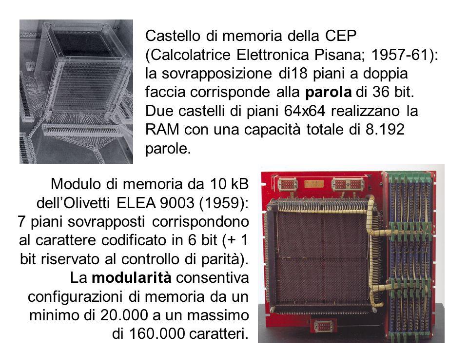 Castello di memoria della CEP (Calcolatrice Elettronica Pisana; 1957-61): la sovrapposizione di18 piani a doppia faccia corrisponde alla parola di 36 bit. Due castelli di piani 64x64 realizzano la RAM con una capacità totale di 8.192 parole.