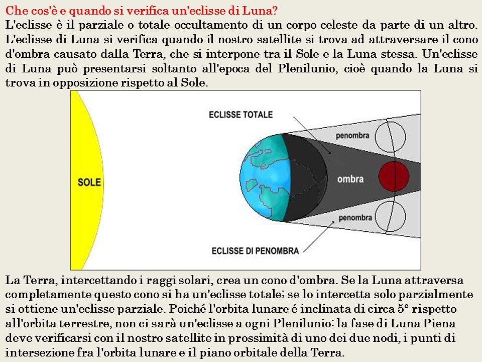 Che cos è e quando si verifica un eclisse di Luna