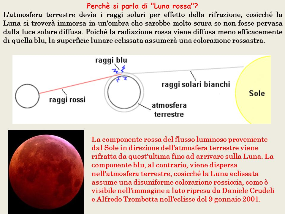 Perchè si parla di Luna rossa