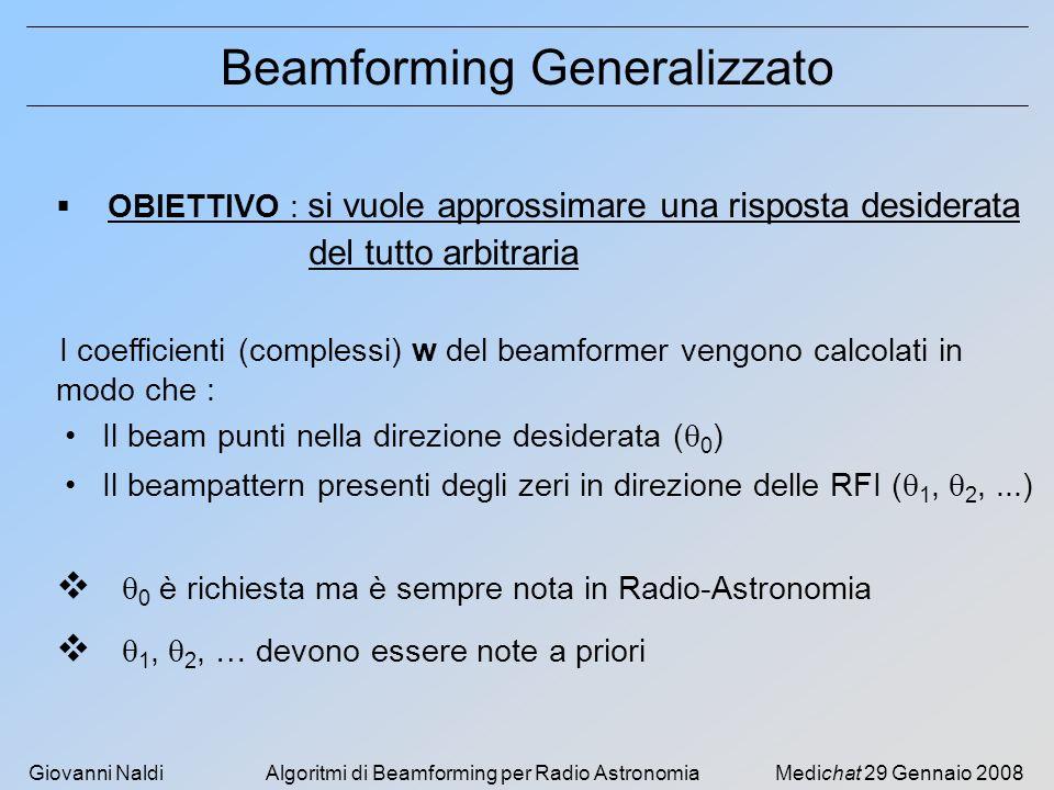 Beamforming Generalizzato