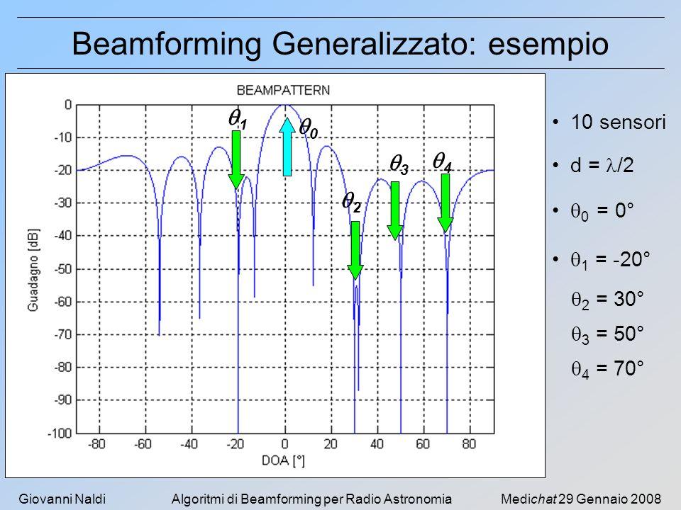 Beamforming Generalizzato: esempio