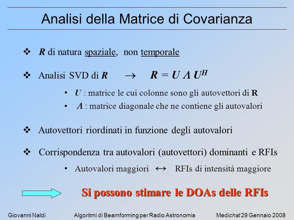 Analisi della Matrice di Covarianza