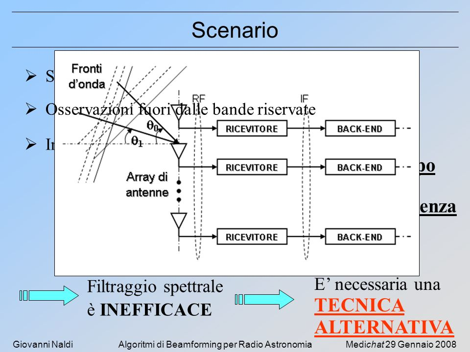 Scenario nel tempo in frequenza TECNICA ALTERNATIVA E' necessaria una