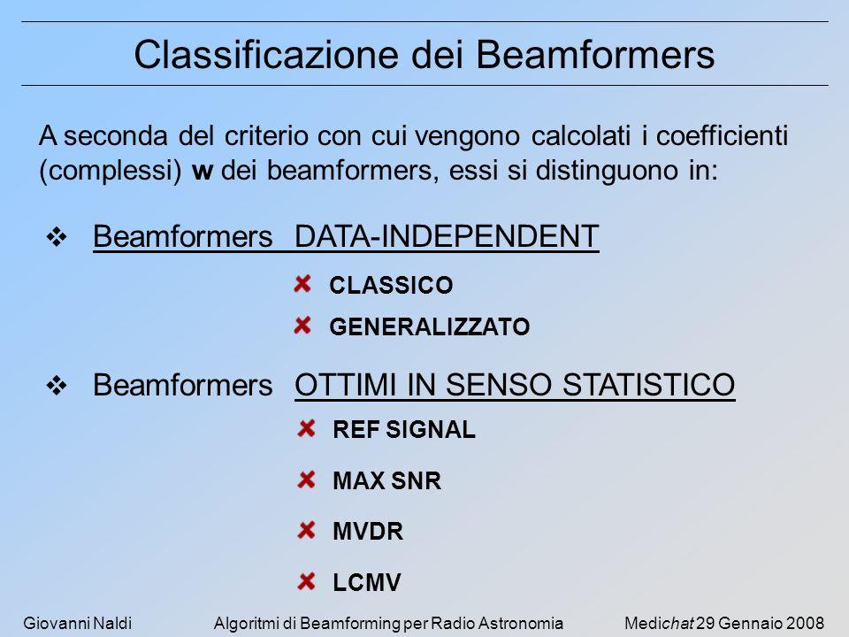 Classificazione dei Beamformers