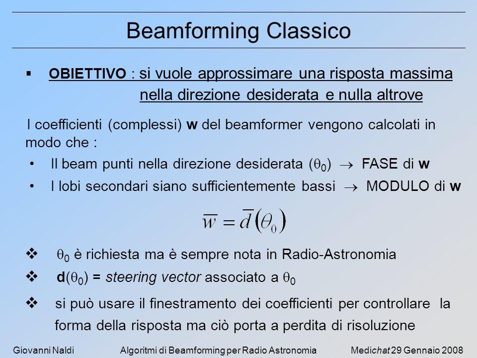 Beamforming Classico nella direzione desiderata e nulla altrove