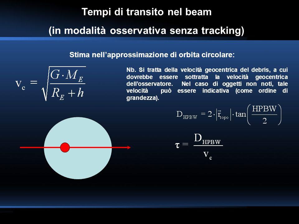 Tempi di transito nel beam (in modalità osservativa senza tracking)