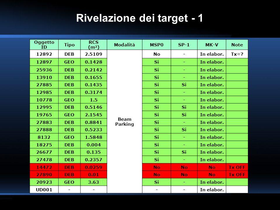 Rivelazione dei target - 1