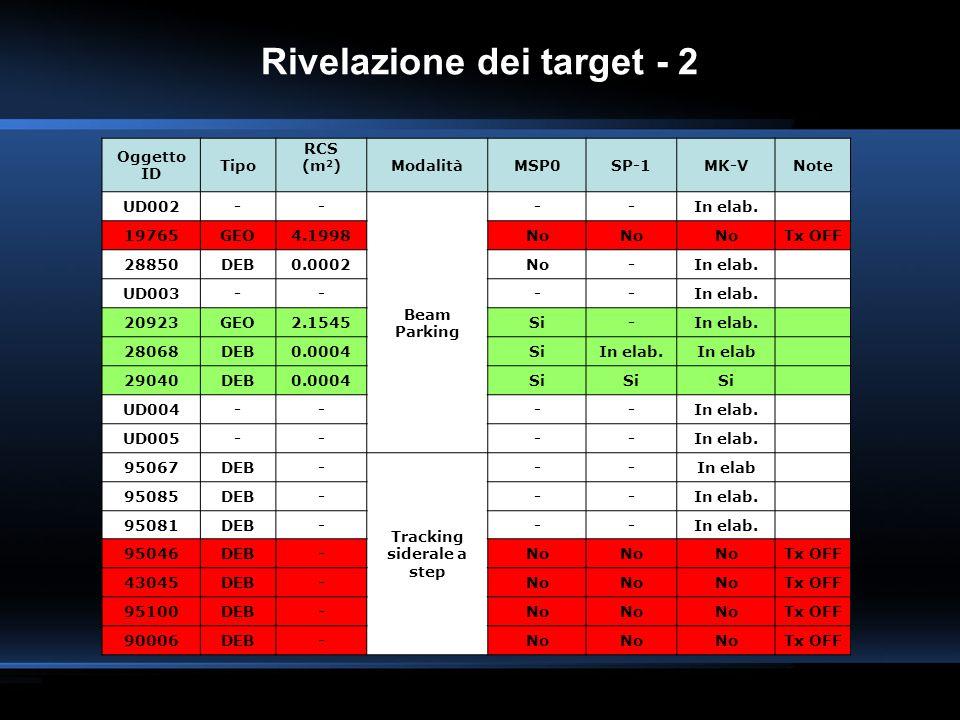 Rivelazione dei target - 2 Tracking siderale a step