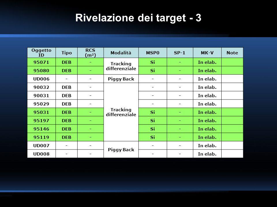 Rivelazione dei target - 3 Tracking differenziale