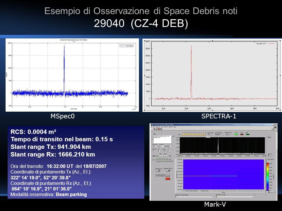 Esempio di Osservazione di Space Debris noti 29040 (CZ-4 DEB)