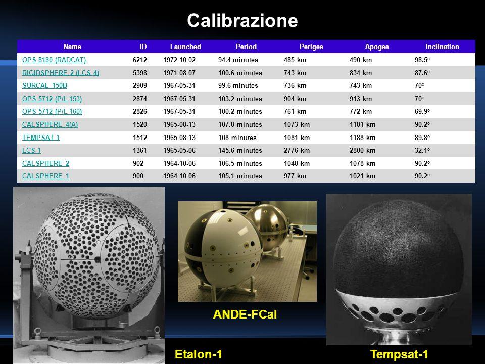 Calibrazione ANDE-FCal Etalon-1 Tempsat-1 Name ID Launched Period