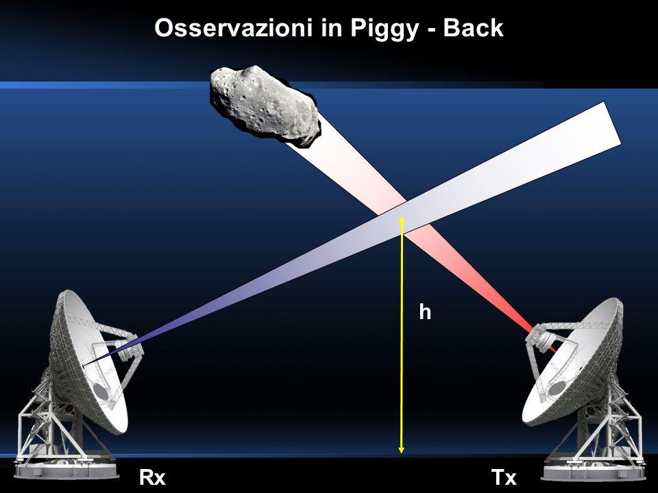Osservazioni in Piggy - Back