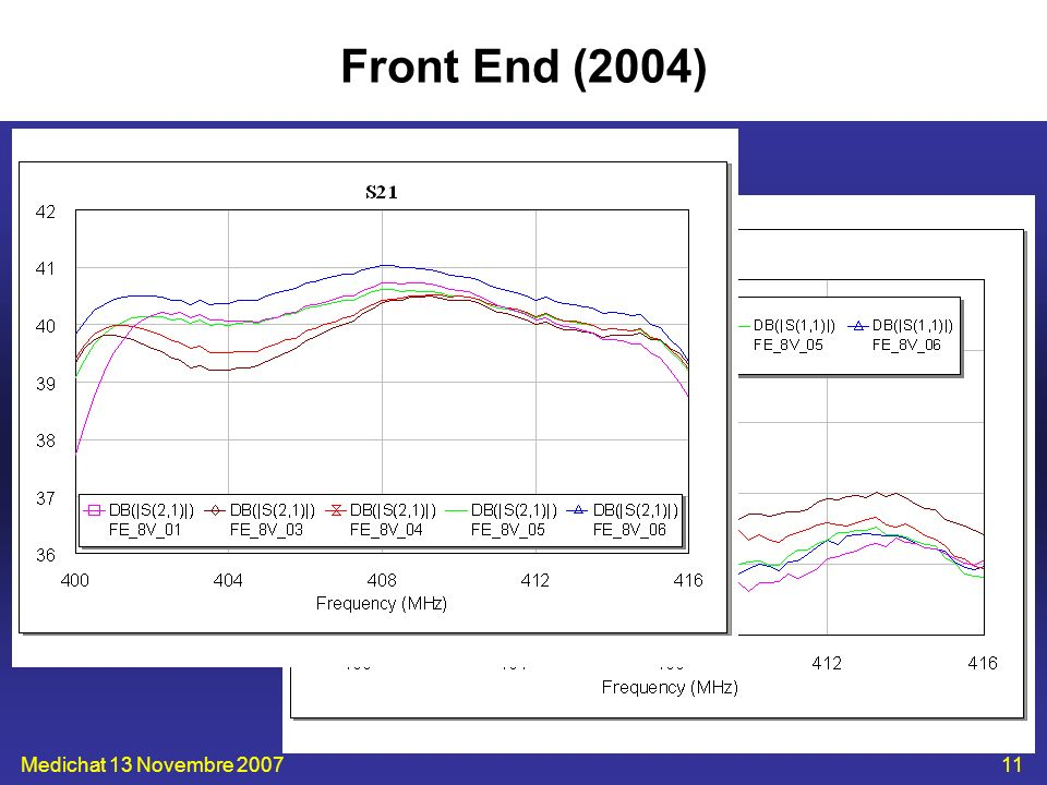 Front End (2004) Medichat 13 Novembre 2007