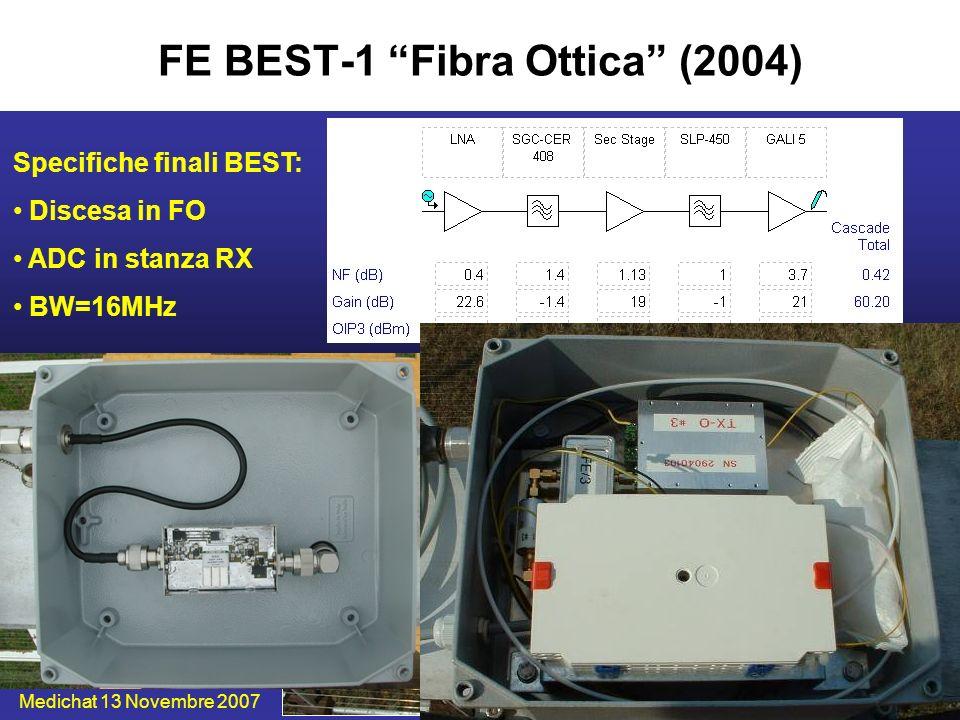 FE BEST-1 Fibra Ottica (2004)