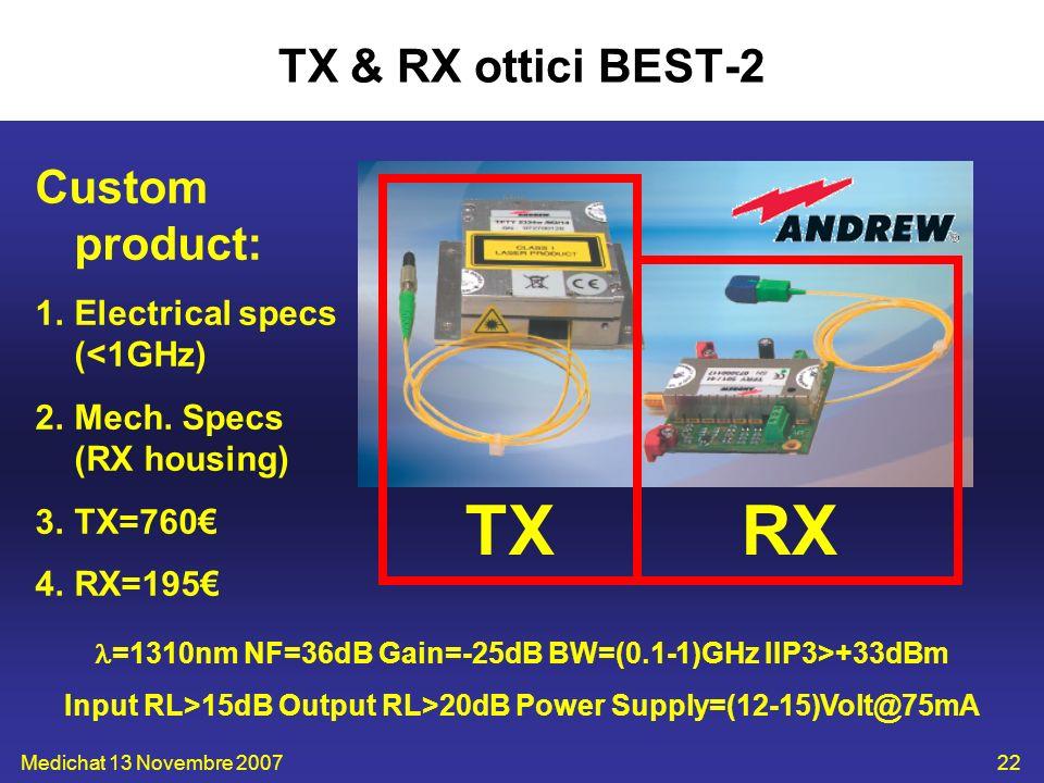 TX RX TX & RX ottici BEST-2 Custom product: