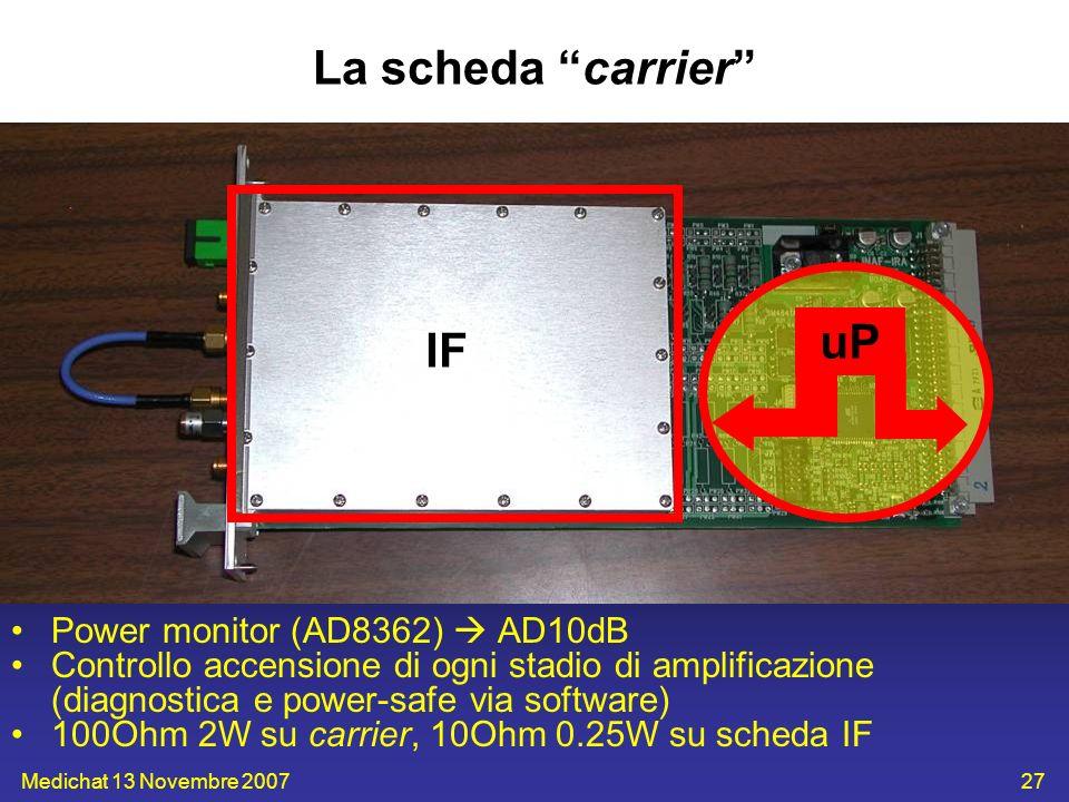 La scheda carrier uP IF